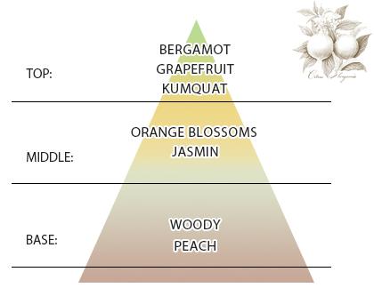 Green Bergamot